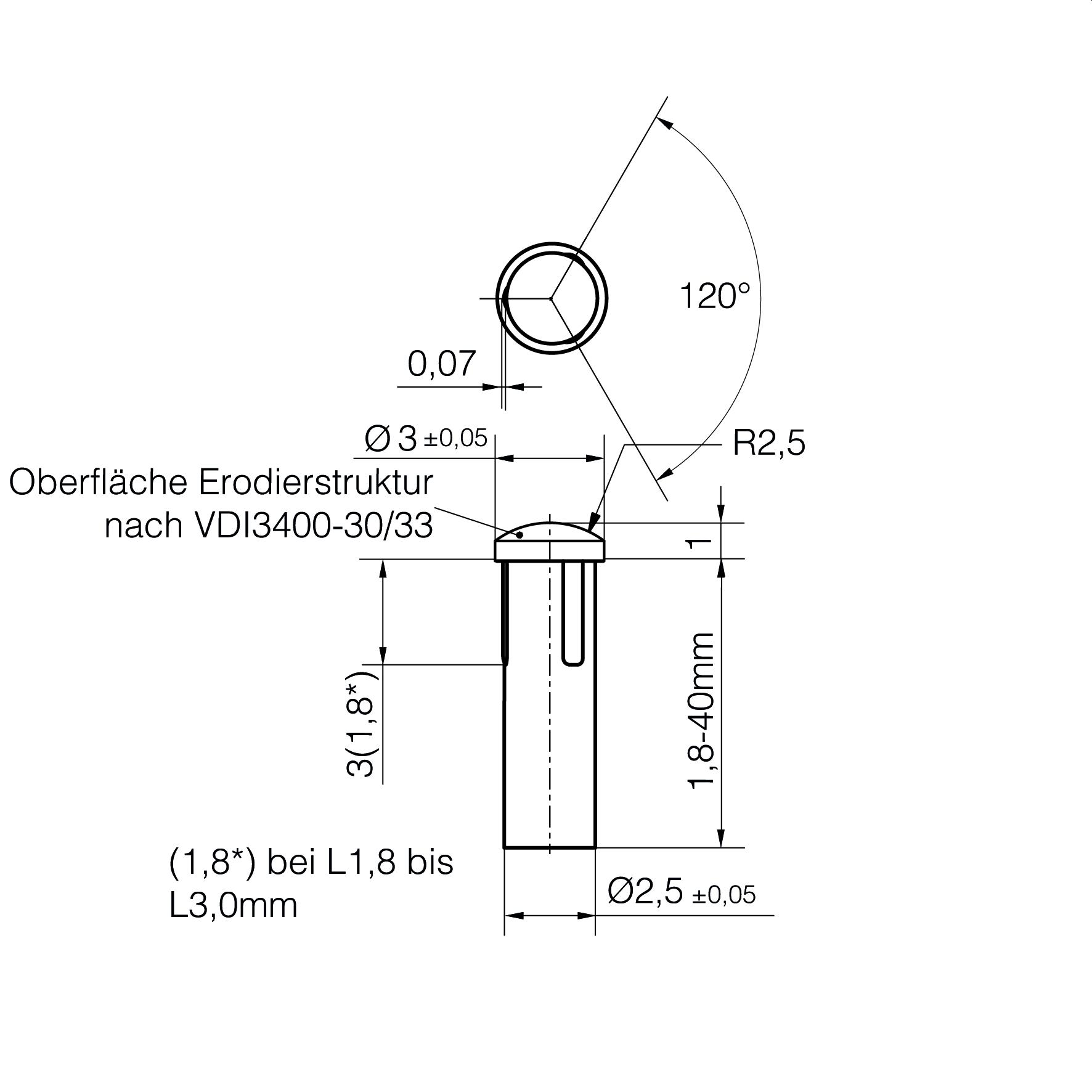 Einzel-Lichtleiter Ø2,5 mm Flammschutz und UV-stabilisiert - plan